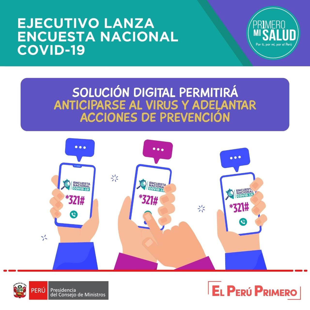 Encuesta Nacional COVID-19